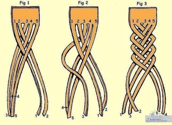 Как сделать браслет из кожи своими руками